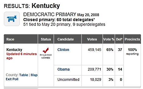 Kentucky_results_2